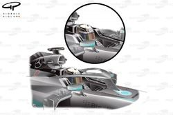 Proposition de protection hybride, Mercedes F1 W06
