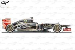 Lotus E20 side view