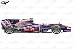 Toro Rosso STR5 side view