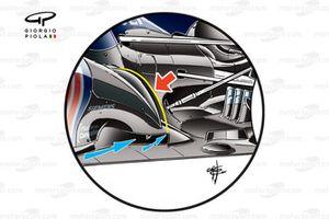 Red Bull RB8 s