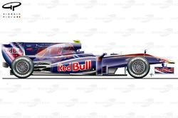 Vue latérale de la STR4 (Red Bull RB5), à son lancement