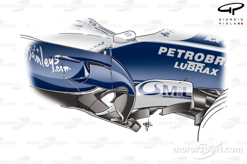Williams FW30 2008 sidepod turning vane detail