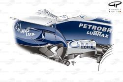 Détails des conditionneurs des pontons de la Williams FW30 2008