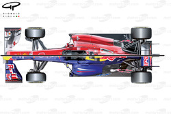 Ferrari F2012 compared with Red Bull RB8
