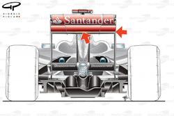 Aileron arrière de la McLaren MP4-24, au Nürburgring