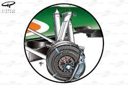 DUPLICATE: Force India VJM03 front brake