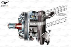 Ferrari F2012 front brake assembly detail