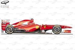 Vue latérale de la Ferrari 150° Italia, à Silverstone