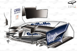 DUPLICATE: Williams FW34 front wing