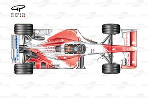 Toyota TF103 2003 mid-season update overview