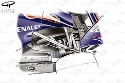 Trou du diffuseur de la Red Bull RB7