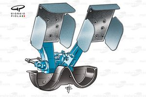 BAR 005 2003 pedals