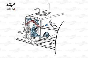Benetton B199 - No FTT (Front Torque Transfer system)