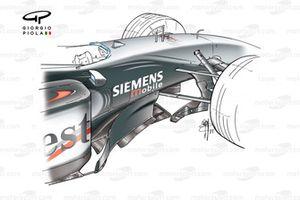 McLaren MP4-18 bargeboards