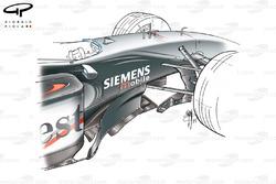 Déflecteurs de la McLaren MP4-18