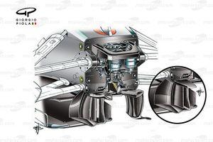 Turning vanes del Mercedes W05, con cuatro elementos en lugar de tres como en el círculo (probado en Brasil)