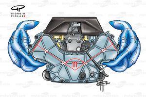 Benetton B201 2001 111-degree Renault engine