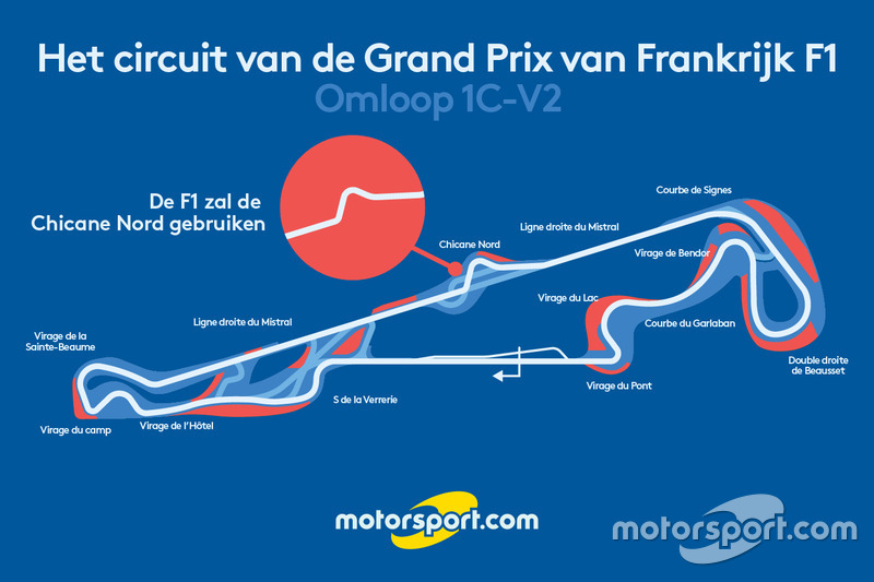 Omloop Circuit Paul Ricard voor de Grand Prix van Frankrijk 2018