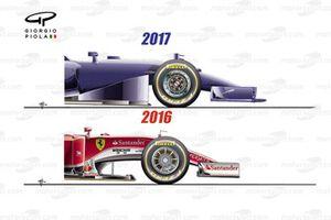 Сравнение Ferrari SF16-H с автомобилем, построенным по регламенту 2017 года