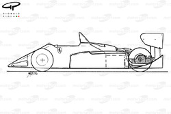 Ferrari 126C4 1984, panoramica schematizzata