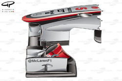 McLaren MP4/28 nose camera