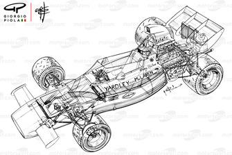 Vue d'ensemble détaillée de la McLaren M19C