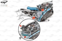 Comparaison d'échappements de la Mercedes W06