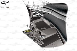 Fond plat de la McLaren MP4-30