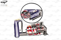 Toro Rosso STR9 front wing with wider cascade (old specification inset)