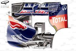 Aileron arrière et monkey seat de la Red Bull RB9