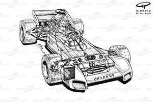 Brabham BT34 1971 detailed overview