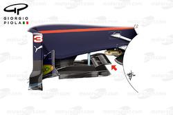 Red Bull RB12, splitter del T-Tray