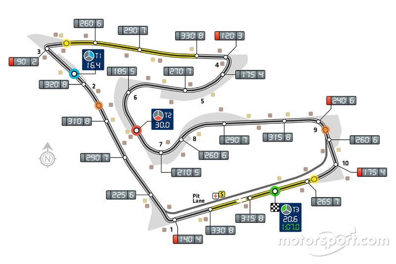 https://cdn-1.motorsport.com/images/mgl/68vbvG82/s8/f1-austrian-gp-2017-red-bull-ring-new-corner-numbering.jpg