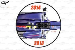 2014 side pods yeni regülasyonlaru