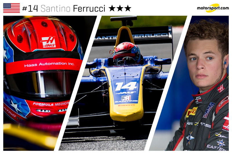 Santino Ferrucci - 18 ans