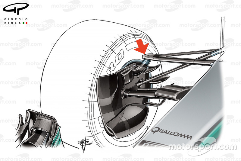 La suspension avant de la Mercedes W08