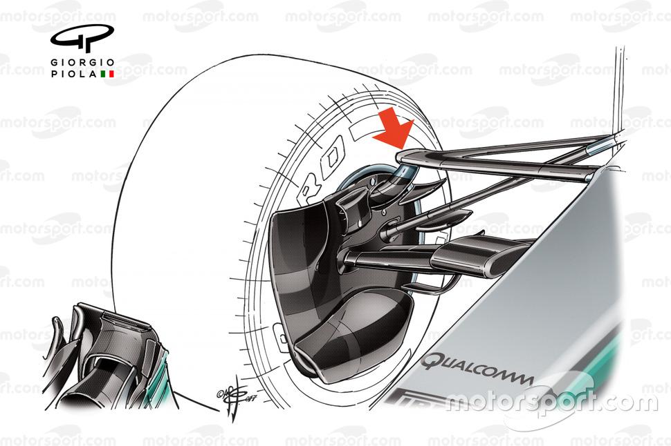 La suspension avant de la Mercedes W08