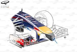 Le nez de la Red Bull RB10, en détail