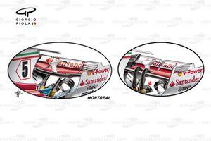 Ferrari SF70H: Heckflügel, GP Kanada