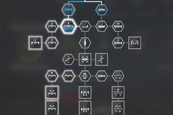 R&D tree