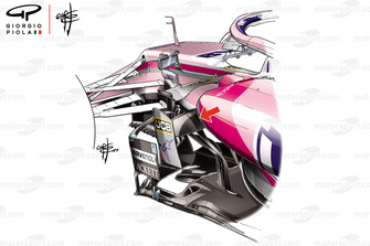 Racing Point RP19 side pods