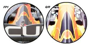 Red Bull RB16B asymmetric cooling comparison
