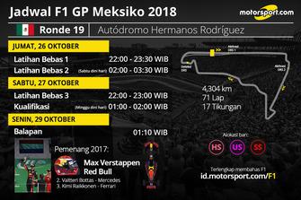 Jadwal F1 GP Meksiko 2018