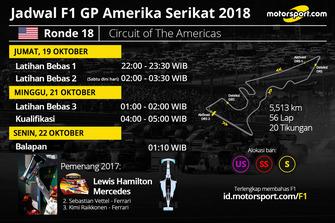 Jadwal F1 GP Amerika Serikat 2018