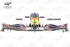 Red Bull Racing RB16B voorvleugel vergelijking
