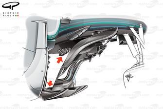 Mercedes F1 W09, barge board