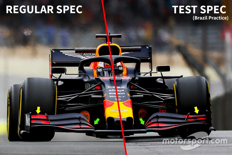 Red Bull RB15 2020 comparison