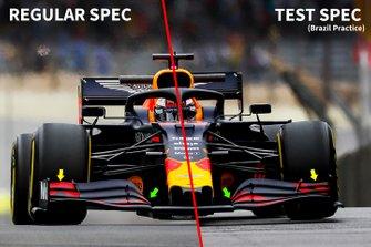 Comparación del Red Bull RB15 2020