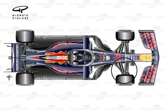 Red Bull RB15 top view