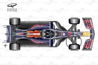 Автомобиль Red Bull Racing RB15, вид сверху